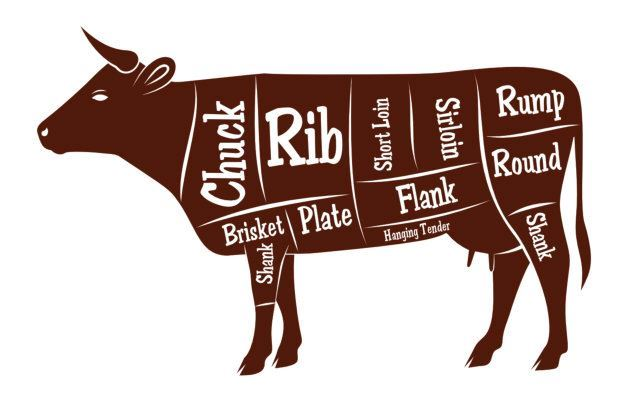 Picture for category Bulk Salad Bar Beef